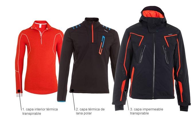 Resultado de imagen para tecnica de las 3 capas ropas